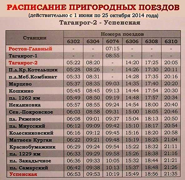 расписание поездов ростов на дону курганная приготовленная брага, или
